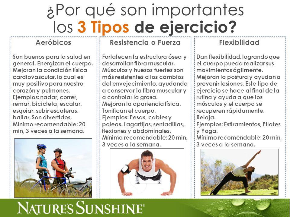 ¿Por qué son importantes los 3 Tipos de ejercicio? Aeróbicos Son buenos para la salud en general. Energizan el cuerpo. Mejoran la condición física car