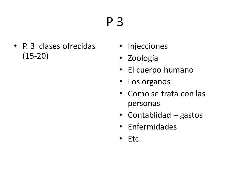 P 3 P. 3 clases ofrecidas (15-20) Injecciones Zoología El cuerpo humano Los organos Como se trata con las personas Contablidad – gastos Enfermidades E