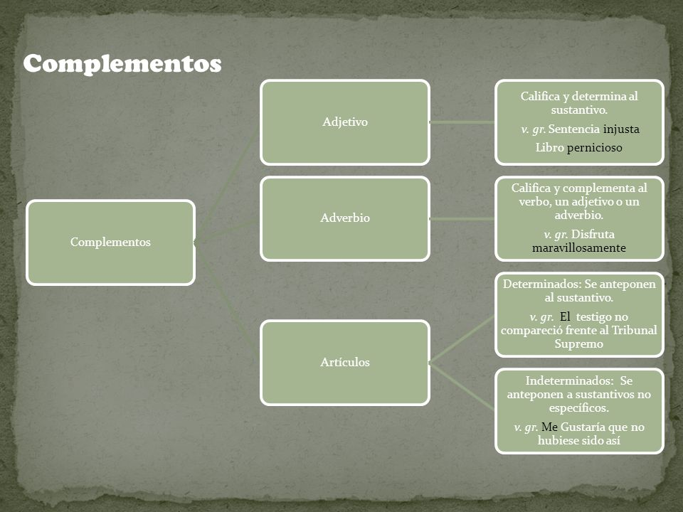 ComplementosAdjetivo Califica y determina al sustantivo.