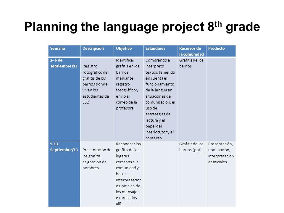 Planning the language project 8 th grade SemanaDescripciónObjetivoEstándares Recursos de la comunidad Producto 2- 6 de septiembre/13 Registro fotográf