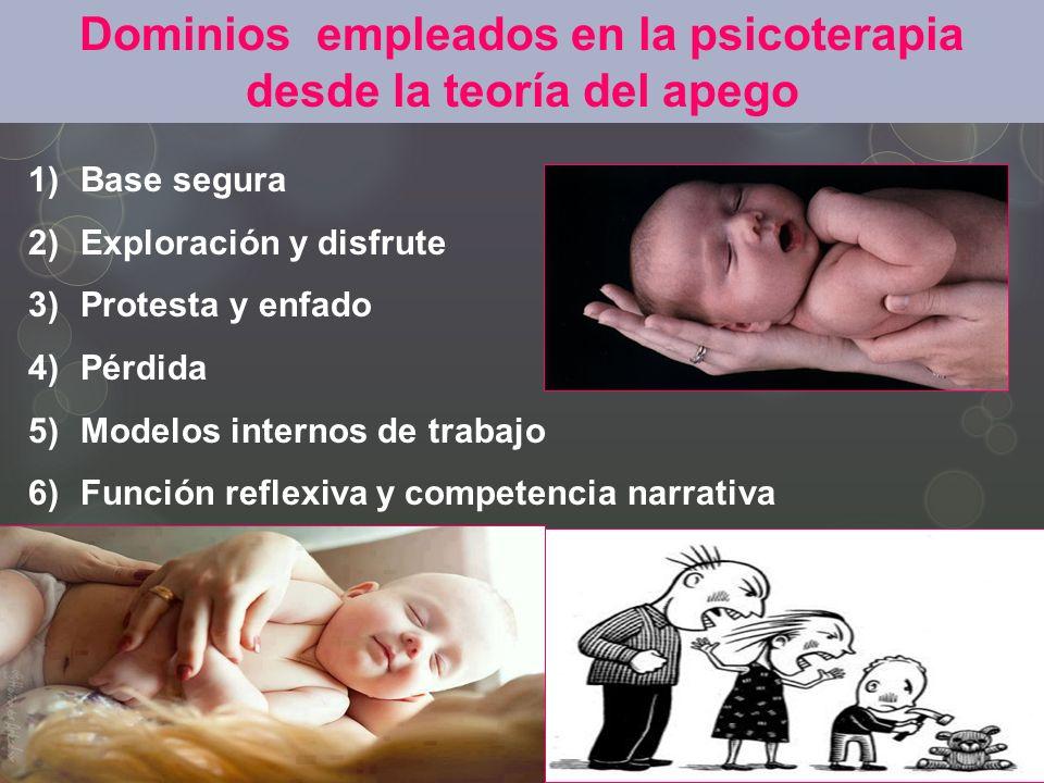 OBJETIVOS DE LA PSICOTERAPIA 1)Objetivos específicos relativos a resultados: metas globales de la terapia Reducción de síntomas.