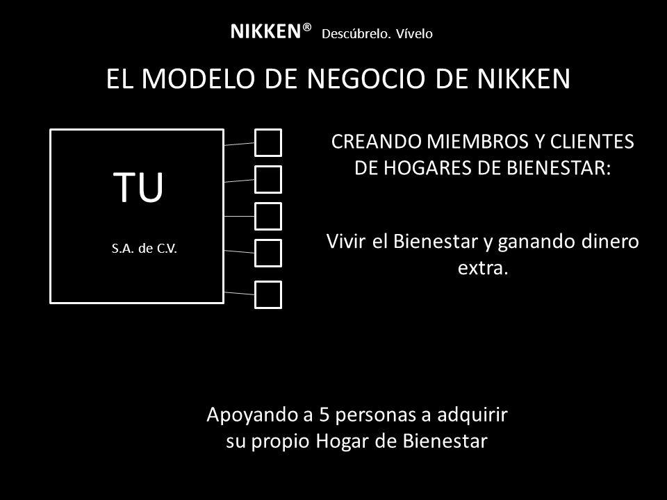 EL MODELO DE NEGOCIO DE NIKKEN NIKKEN® Descúbrelo. Vívelo Apoyando a 5 personas a adquirir su propio Hogar de Bienestar TU S.A. de C.V. CREANDO MIEMBR