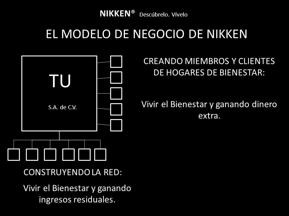 EL MODELO DE NEGOCIO DE NIKKEN NIKKEN® Descúbrelo. Vívelo TU CONSTRUYENDO LA RED: S.A. de C.V. CREANDO MIEMBROS Y CLIENTES DE HOGARES DE BIENESTAR: Vi