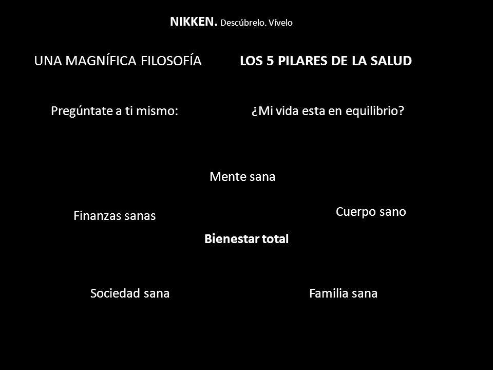 EL MODELO DE NEGOCIO DE NIKKEN NIKKEN® Descúbrelo.