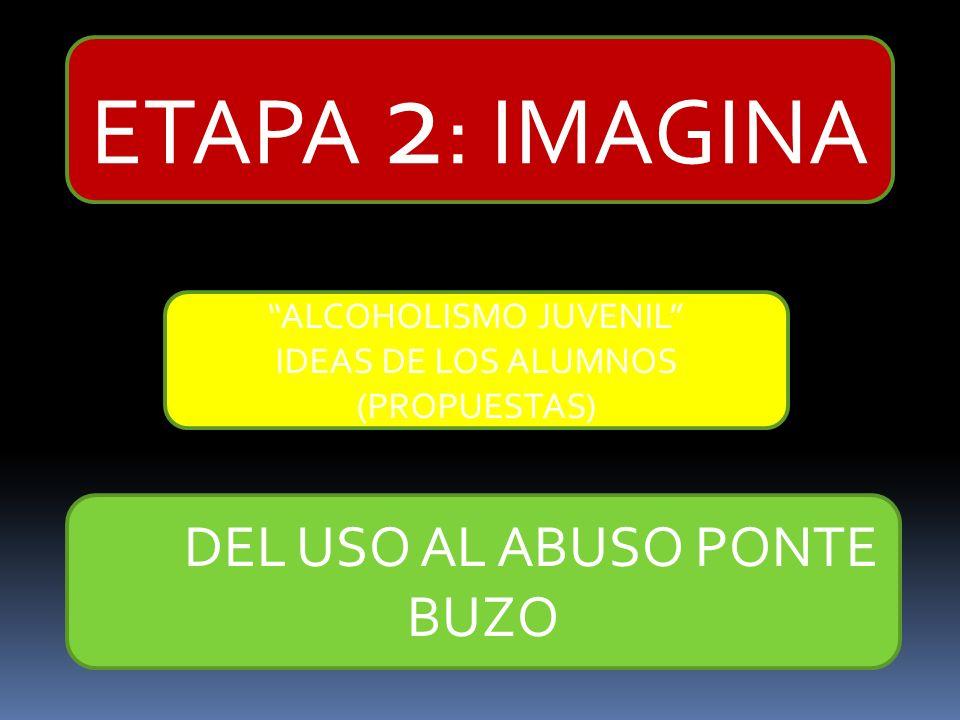 ETAPA 2 : IMAGINA ALCOHOLISMO JUVENIL IDEAS DE LOS ALUMNOS (PROPUESTAS) DEL USO AL ABUSO PONTE BUZO