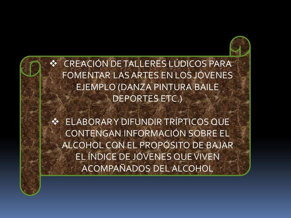 CREACIÓN DE TALLERES LÚDICOS PARA FOMENTAR LAS ARTES EN LOS JÓVENES EJEMPLO (DANZA PINTURA BAILE DEPORTES ETC.) ELABORAR Y DIFUNDIR TRÍPTICOS QUE CONT