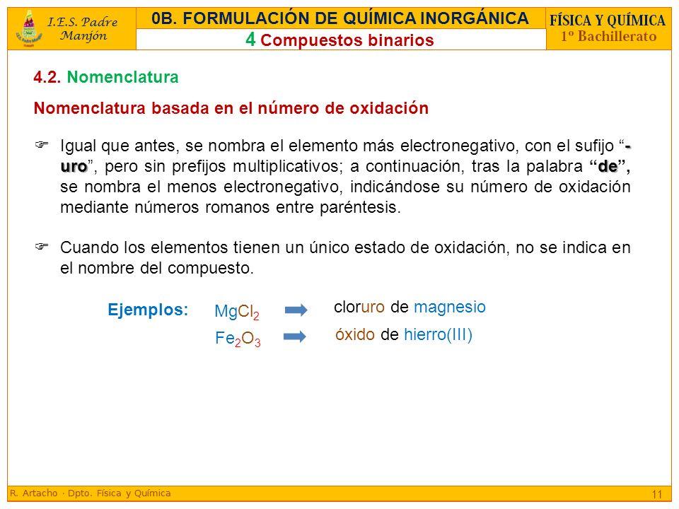 Nomenclatura basada en el número de oxidación - urode Igual que antes, se nombra el elemento más electronegativo, con el sufijo - uro, pero sin prefij