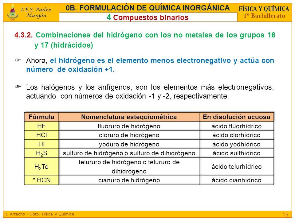 4.3.2. Combinaciones del hidrógeno con los no metales de los grupos 16 y 17 (hidrácidos) Ahora, el hidrógeno es el elemento menos electronegativo y ac