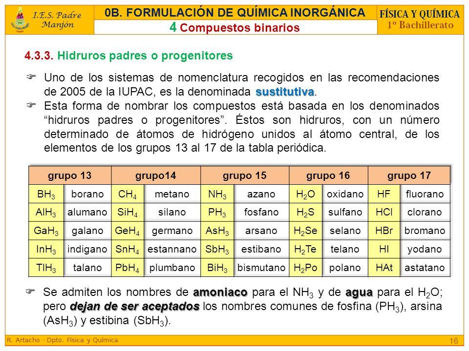 4.3.3. Hidruros padres o progenitores sustitutiva Uno de los sistemas de nomenclatura recogidos en las recomendaciones de 2005 de la IUPAC, es la deno