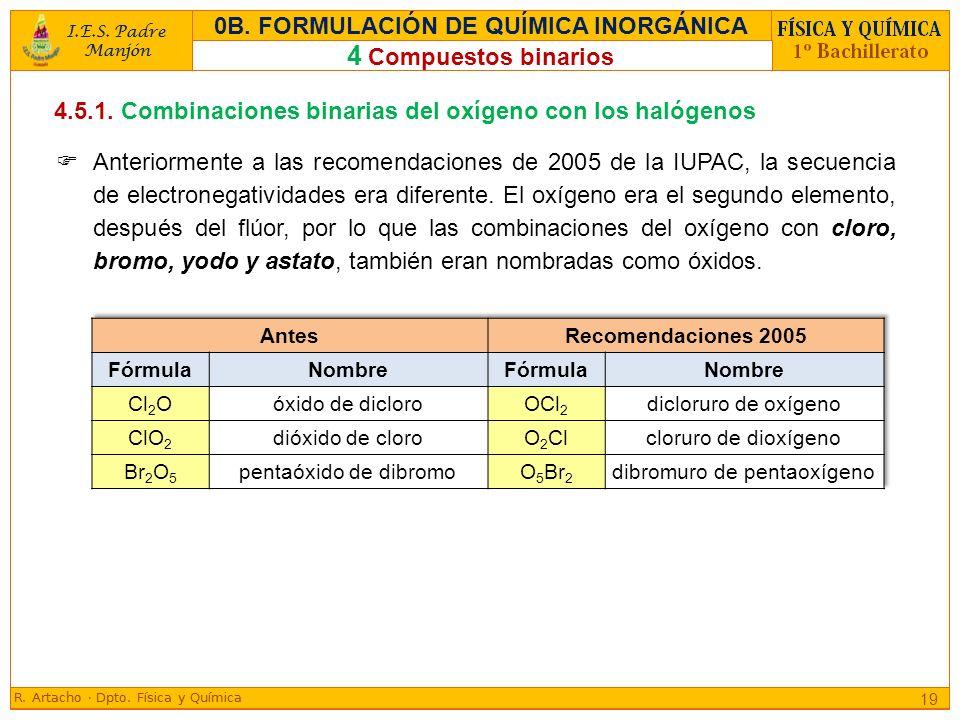 4.5.1. Combinaciones binarias del oxígeno con los halógenos Anteriormente a las recomendaciones de 2005 de la IUPAC, la secuencia de electronegativida