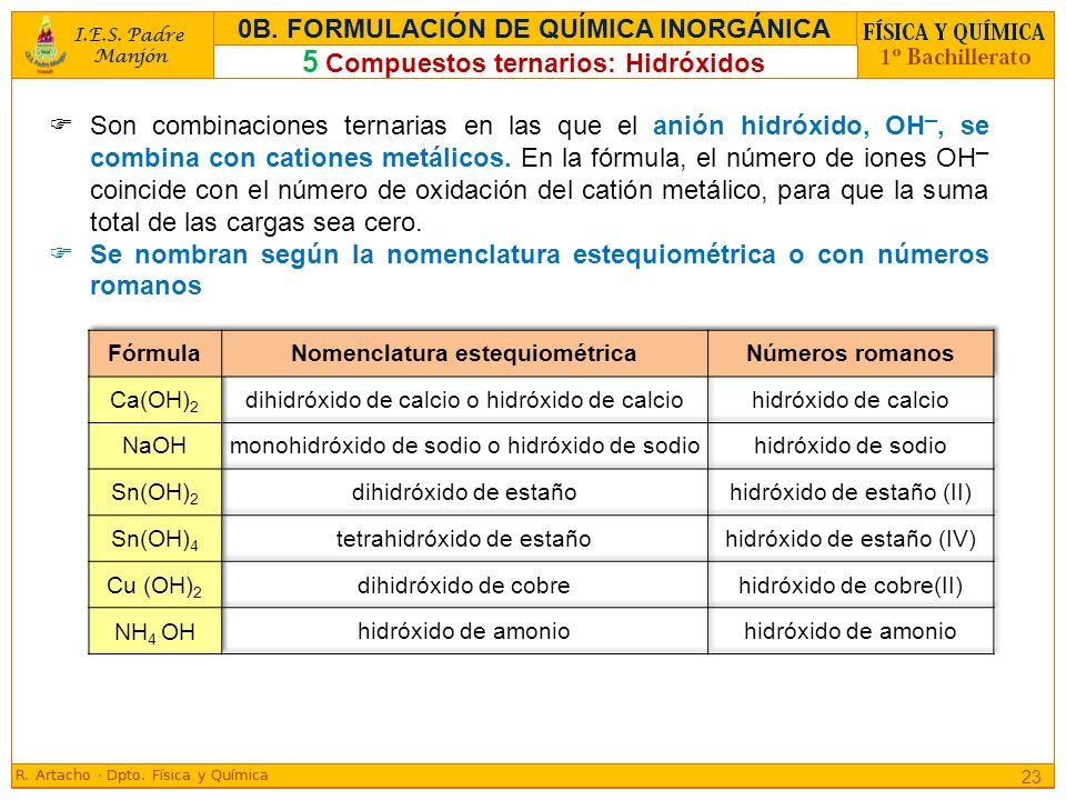 Son combinaciones ternarias en las que el anión hidróxido, OH, se combina con cationes metálicos. En la fórmula, el número de iones OH coincide con el