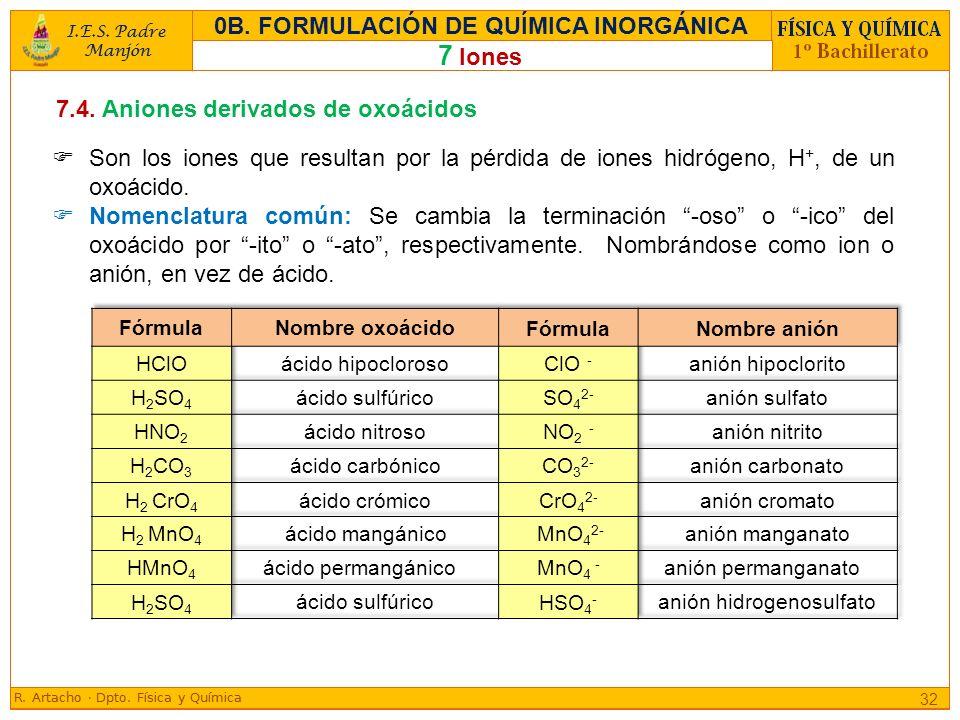 7.4. Aniones derivados de oxoácidos Son los iones que resultan por la pérdida de iones hidrógeno, H +, de un oxoácido. Nomenclatura común: Se cambia l