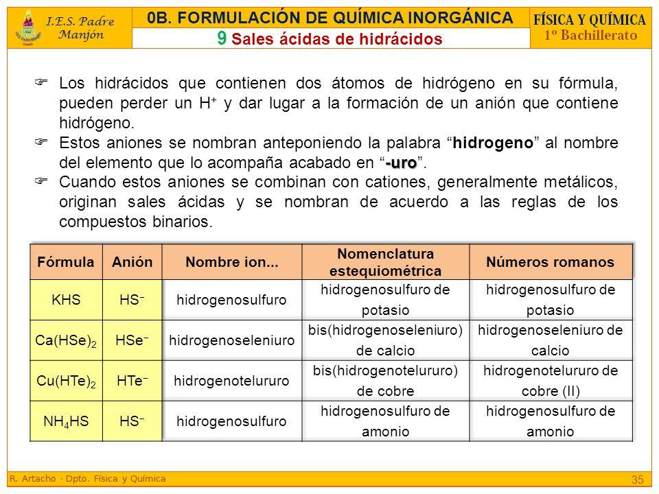 Los hidrácidos que contienen dos átomos de hidrógeno en su fórmula, pueden perder un H + y dar lugar a la formación de un anión que contiene hidrógeno