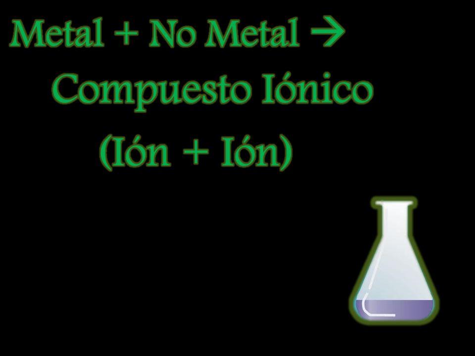 No Metales: B, Si, C, Sb, As, P, N, H, Te, Se, S, I, Br, Cl, O, F.