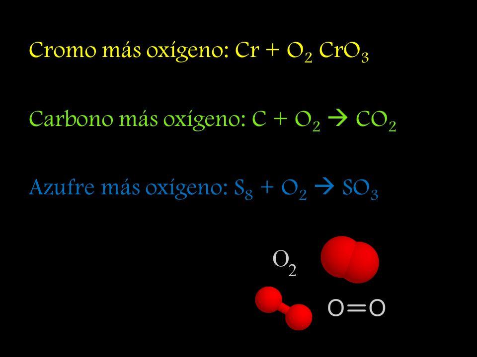 Hierro más oxígeno: Fe + O 2 Fe 2 O 3 Litio más oxígeno: Li + O 2 Li 2 O Sodio más oxígeno: Na + O 2 Na 2 O Calcio más oxígeno:Ca + O 2 CaO Manganeso