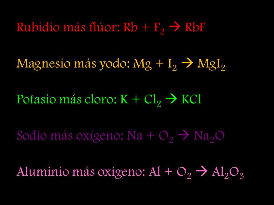 Sodio más cloro: Na + Cl 2 NaCl Potasio más azufre: K + S 8 K 2 S Litio más bromo: Li + Br 2 LiBr Calcio más cloro: Ca + Cl 2 CaCl 2 Bario más bromo: