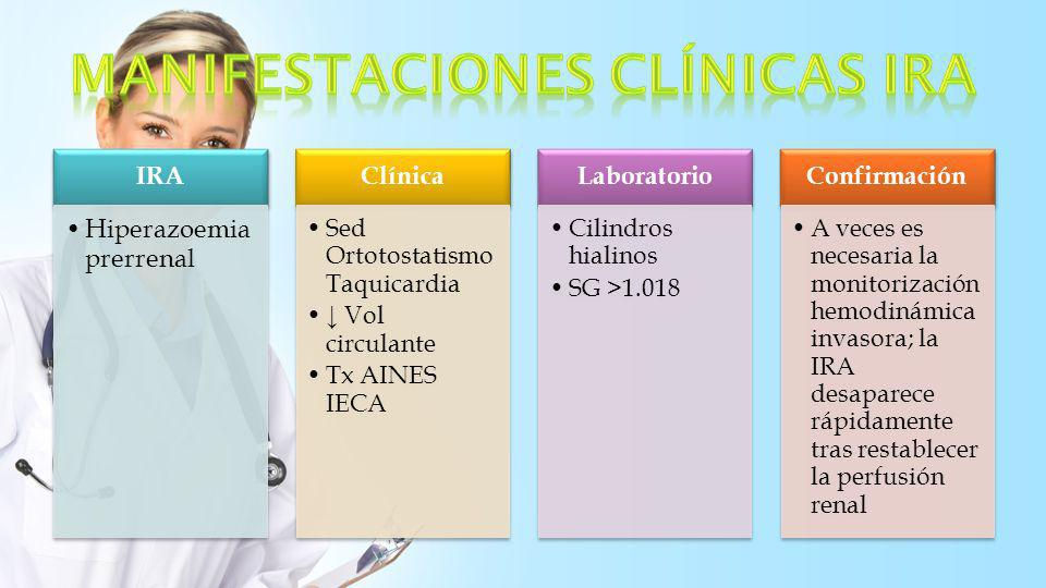 IRA Hiperazoemia prerrenal Clínica Sed Ortotostatismo Taquicardia Vol circulante Tx AINES IECA Laboratorio Cilindros hialinos SG >1.018 Confirmación A
