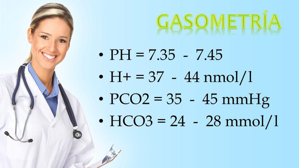 Disminución del pH Aumento concentración de H+ Disminución del HCO3 Hiperventilación compensatoria Disminución del PCO2 Alteración primaria: pérdida o consumo de HCO3
