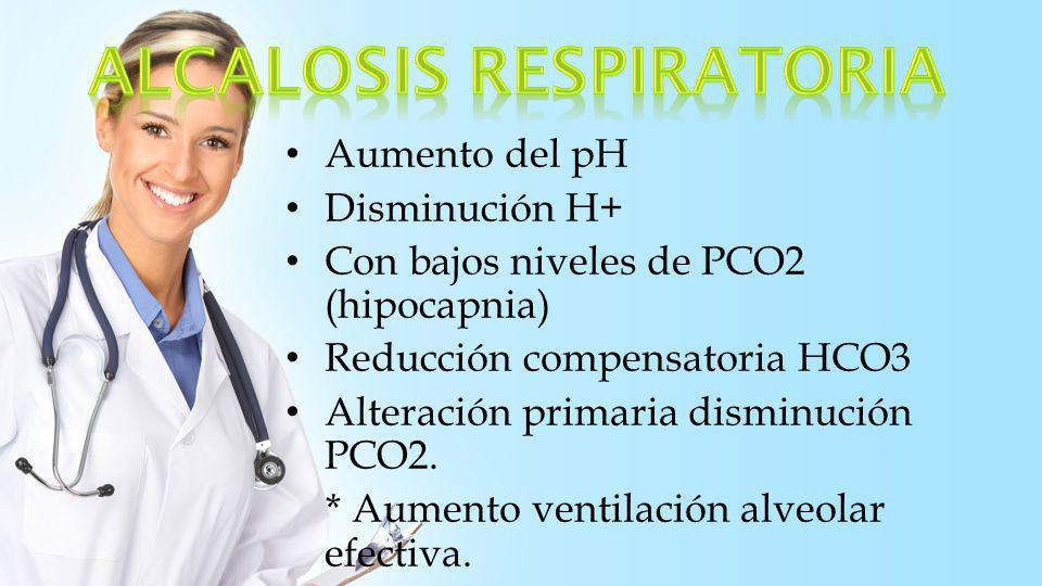 ACIDOSIS METABÓLICA: Por cada mmol/l que baja el HCO3, el PCO2 disminuye en 1.3 mmHg.