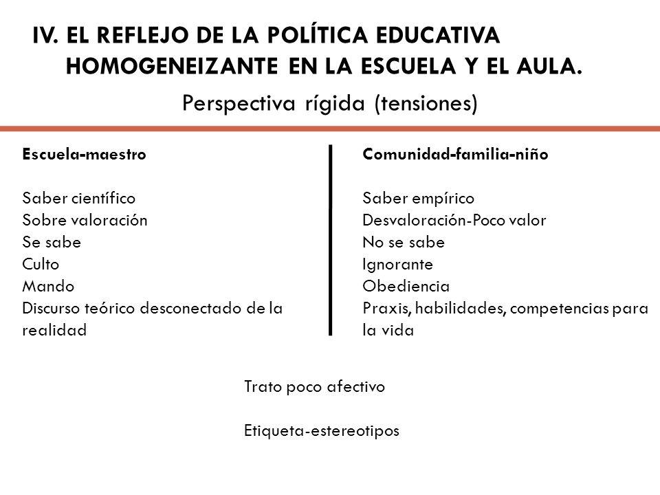 IV.EL REFLEJO DE LA POLÍTICA EDUCATIVA HOMOGENEIZANTE EN LA ESCUELA Y EL AULA.