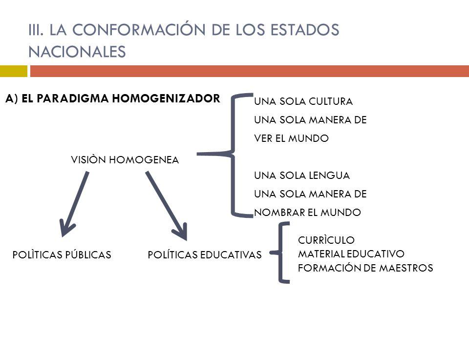 III. LA CONFORMACIÓN DE LOS ESTADOS NACIONALES UNA SOLA CULTURA UNA SOLA MANERA DE VER EL MUNDO UNA SOLA LENGUA UNA SOLA MANERA DE NOMBRAR EL MUNDO VI