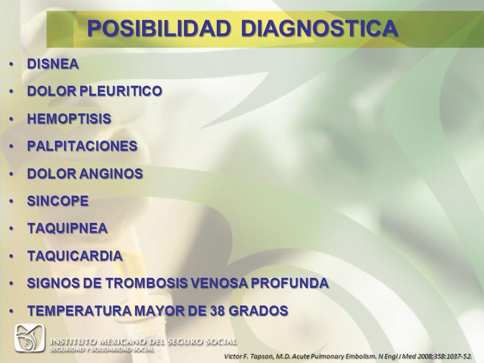 POSIBILIDAD DIAGNOSTICA DISNEADISNEA DOLOR PLEURITICODOLOR PLEURITICO HEMOPTISISHEMOPTISIS PALPITACIONESPALPITACIONES DOLOR ANGINOSDOLOR ANGINOS SINCO