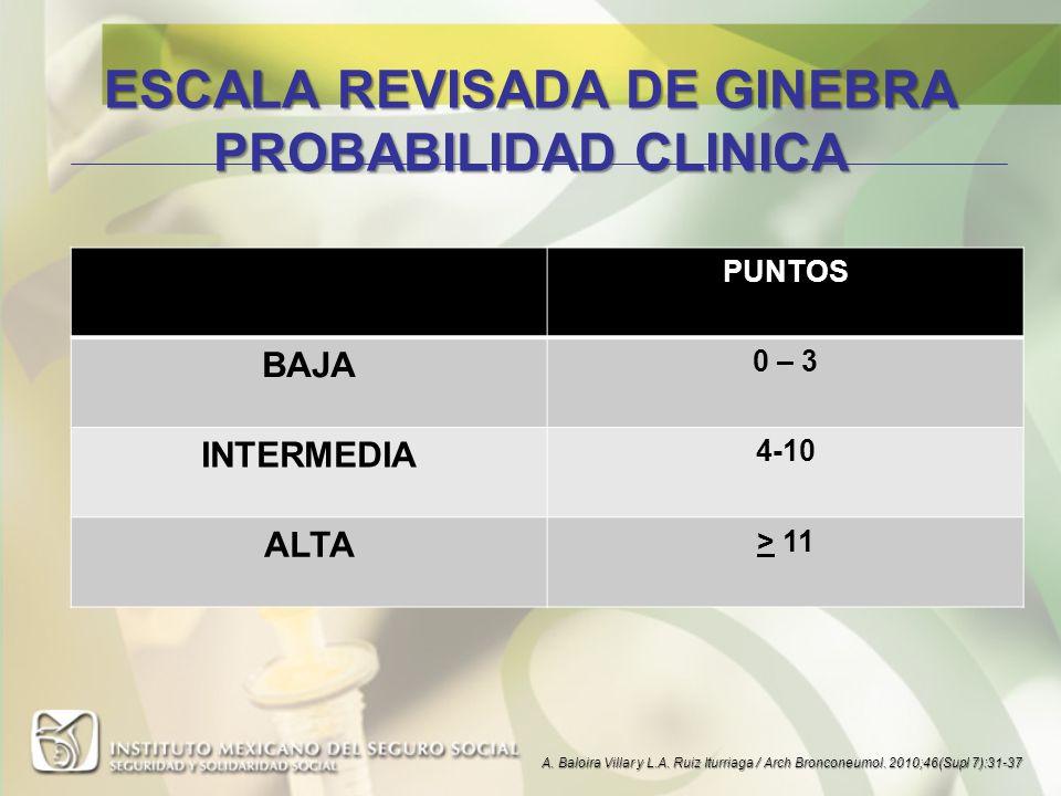 ESCALA REVISADA DE GINEBRA PROBABILIDAD CLINICA PUNTOS BAJA 0 – 3 INTERMEDIA 4-10 ALTA > 11 A. Baloira Villar y L.A. Ruiz Iturriaga / Arch Bronconeumo