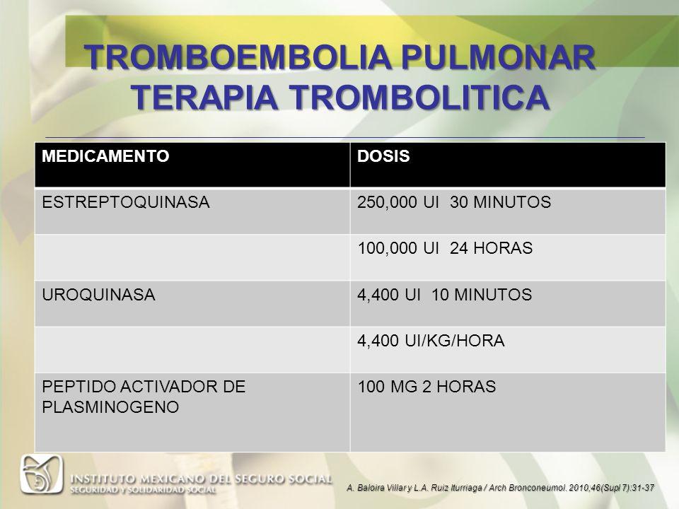 TROMBOEMBOLIA PULMONAR TERAPIA TROMBOLITICA MEDICAMENTODOSIS ESTREPTOQUINASA250,000 UI 30 MINUTOS 100,000 UI 24 HORAS UROQUINASA4,400 UI 10 MINUTOS 4,