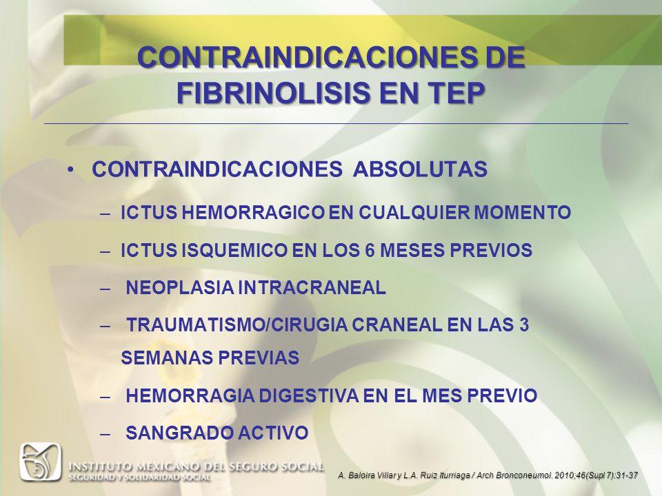 CONTRAINDICACIONES DE FIBRINOLISIS EN TEP CONTRAINDICACIONES ABSOLUTAS –ICTUS HEMORRAGICO EN CUALQUIER MOMENTO –ICTUS ISQUEMICO EN LOS 6 MESES PREVIOS
