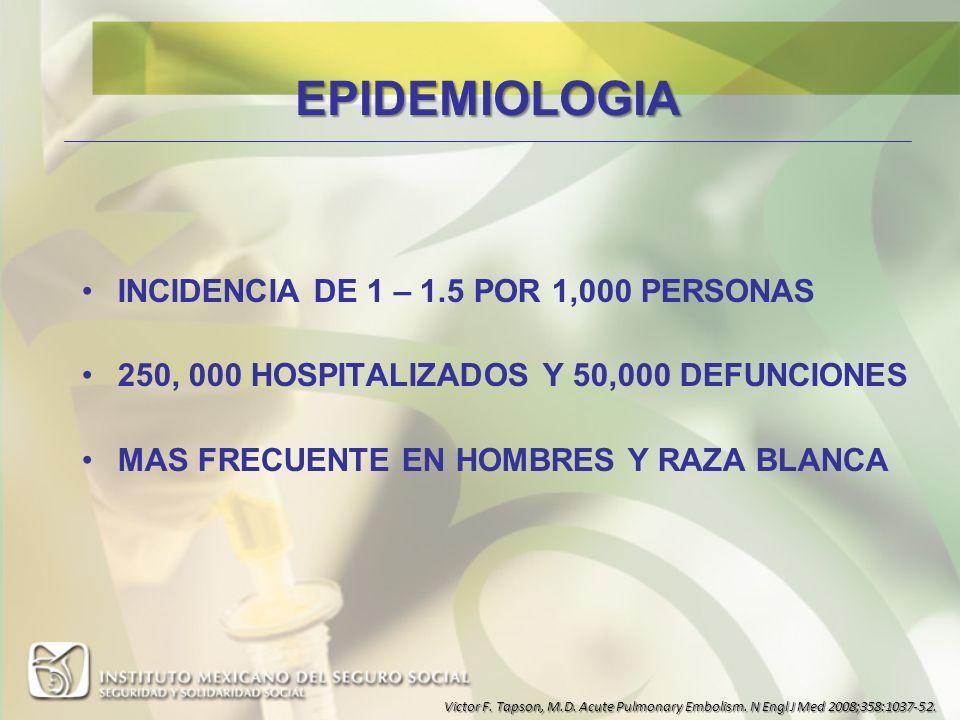 EPIDEMIOLOGIA INCIDENCIA DE 1 – 1.5 POR 1,000 PERSONAS 250, 000 HOSPITALIZADOS Y 50,000 DEFUNCIONES MAS FRECUENTE EN HOMBRES Y RAZA BLANCA Victor F. T