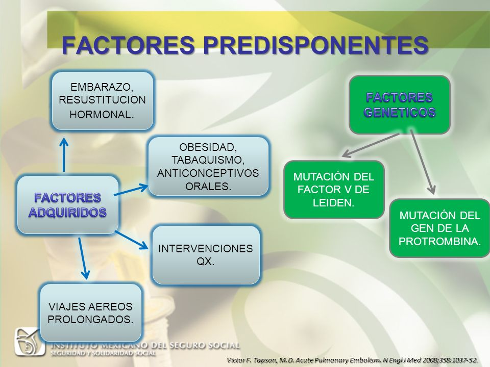 MUTACIÓN DEL GEN DE LA PROTROMBINA. MUTACIÓN DEL FACTOR V DE LEIDEN. INTERVENCIONES QX. EMBARAZO, RESUSTITUCION HORMONAL. OBESIDAD, TABAQUISMO, ANTICO