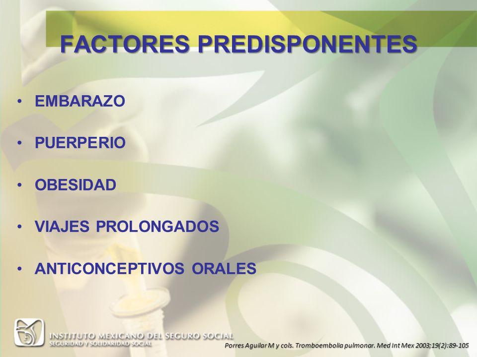 FACTOR DE RIESGO HIPERCOAGULABILIDAD ESTASIS VENOSA TRAUMATISMO ENDOTELIAL TEP PREVIA + CIRUGIA MAYOR +++ CANCER ++ OBESIDAD + FX CADERA ++ EMBARAZO Y PUERPERIO ++ IAM + ICC + EVC + TX ESTROGENOS + INMOVILIZACION PROLONGADA + FACTORES PREDISPONENTES Porres Aguilar M y cols.