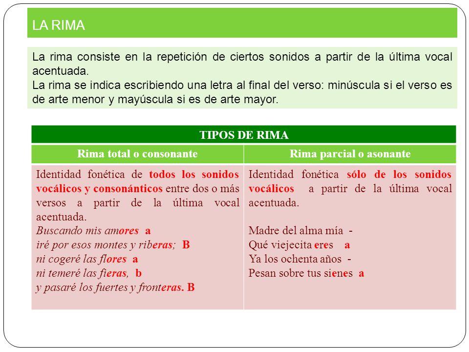 TIPOS DE RIMA Rima total o consonanteRima parcial o asonante Identidad fonética de todos los sonidos vocálicos y consonánticos entre dos o más versos a partir de la última vocal acentuada.