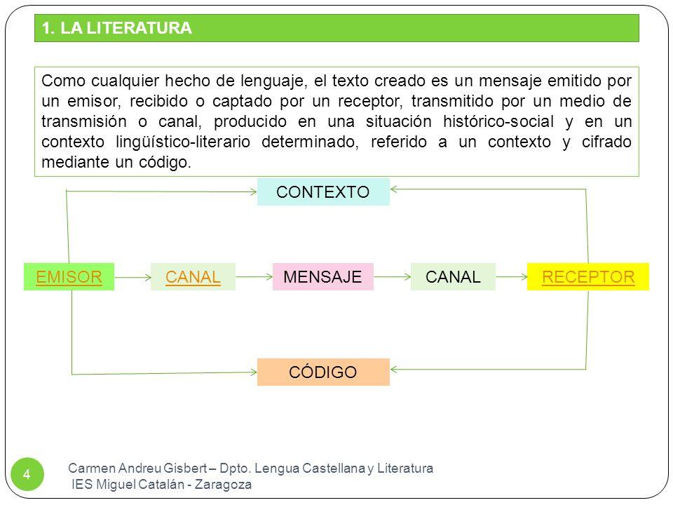 Carmen Andreu Gisbert – Dpto.Lengua Castellana y Literatura IES Miguel Catalán - Zaragoza 4 1.
