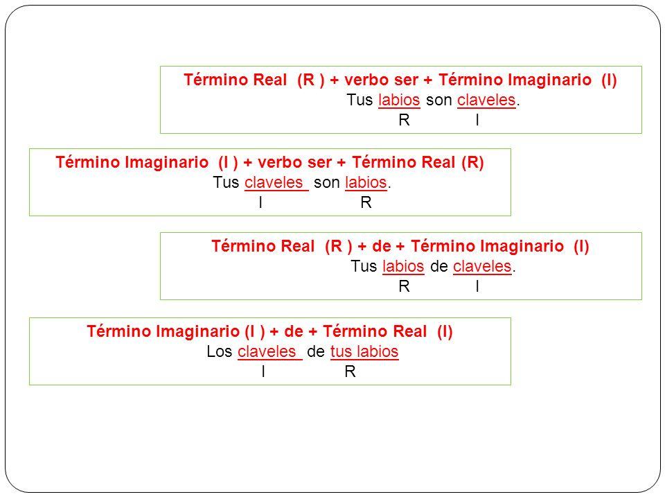 Término Real (R ) + verbo ser + Término Imaginario (I) Tus labios son claveles.