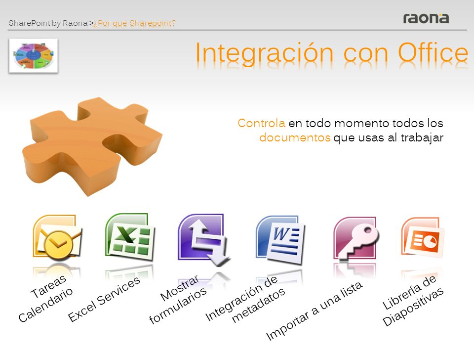 Crear documentos Colaboración Búsqueda Procesos ERP CRM Reuniones Datos estructurados Sistema de ficheros Aplicaciones corporativas BBDD Relacionales Estructurado No estructurado Microsoft Office SharePoint Server 2007