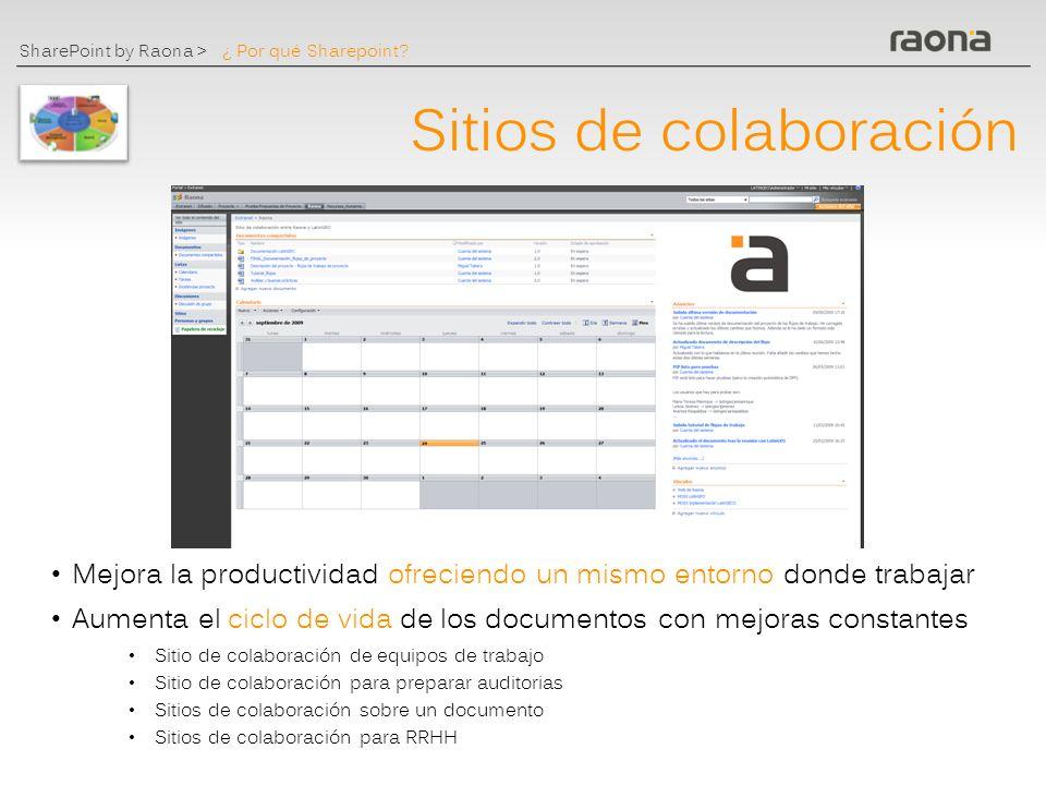 SharePoint by Raona > Integración de metadatos Tareas Calendario Excel Services Importar a una lista Mostrar formularios Librería de Diapositivas Controla en todo momento todos los documentos que usas al trabajar