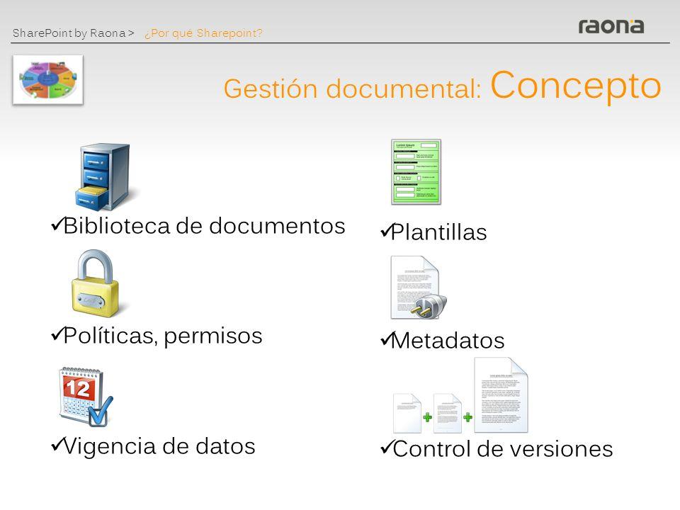 SharePoint by Raona > El motor de búsqueda que te ayuda a encontrar exactamente lo que buscas.