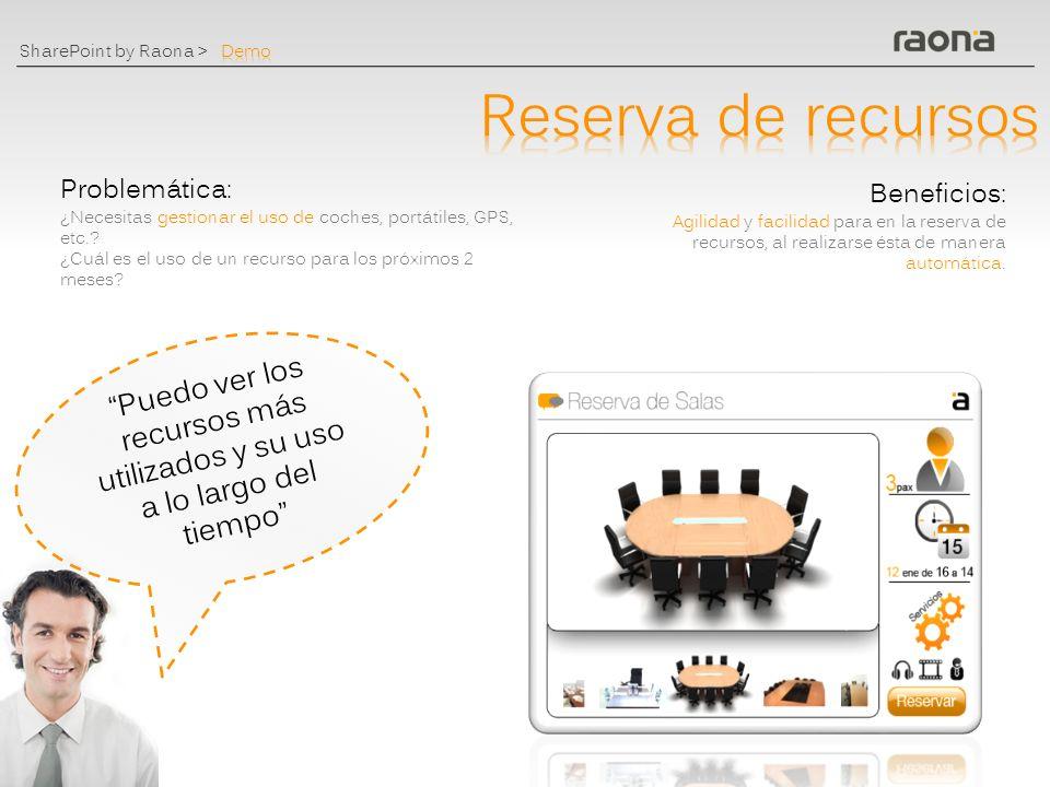 SharePoint by Raona > Problemática: ¿Te hace falta un proyector para tu charla o un catering especial.