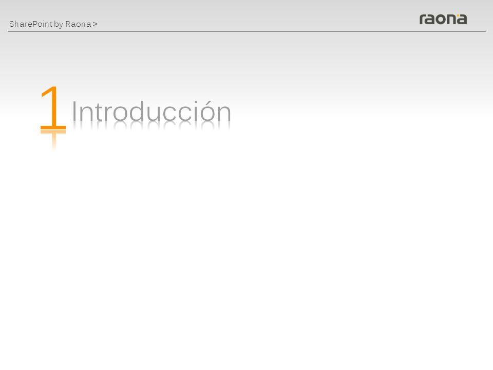 SharePoint by Raona >Índice 1. Introducción 2. Problemática 3. Demo componentes 4. Preguntas