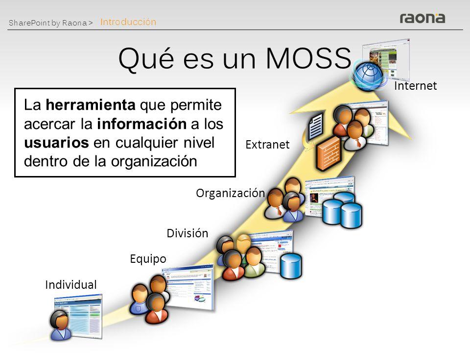 SharePoint by Raona > Plantillas Metadatos Control de versiones ¿Por qué Sharepoint.
