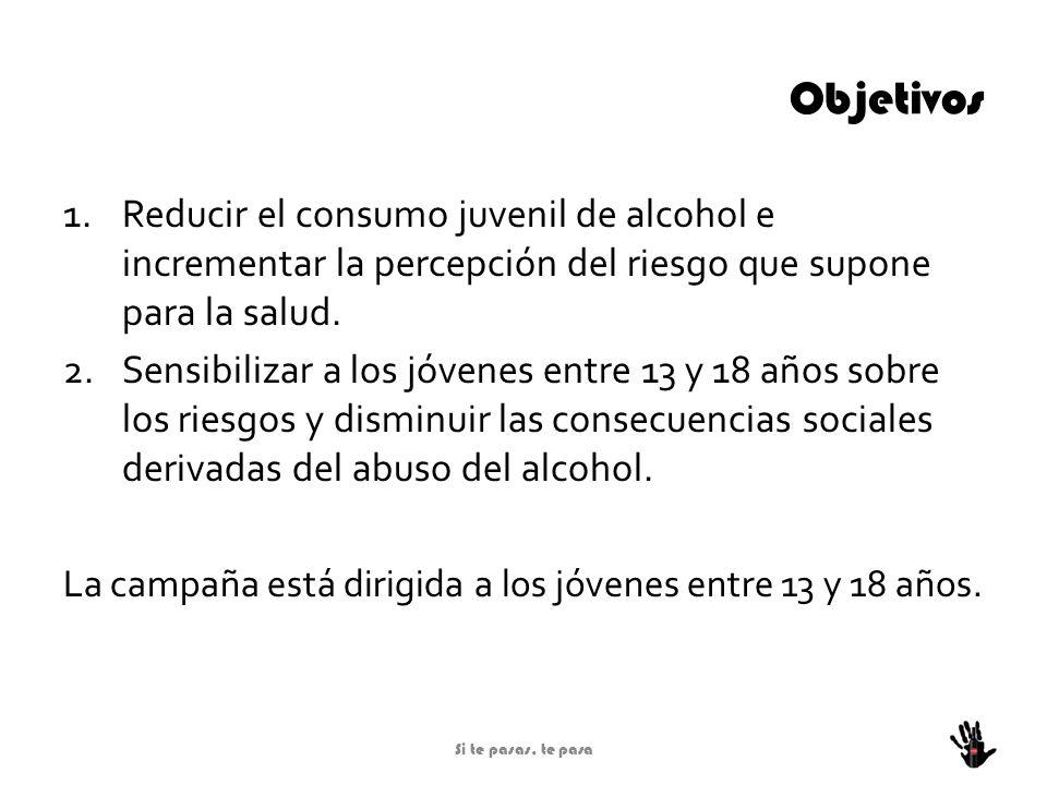 Objetivos 1.Reducir el consumo juvenil de alcohol e incrementar la percepción del riesgo que supone para la salud. 2.Sensibilizar a los jóvenes entre