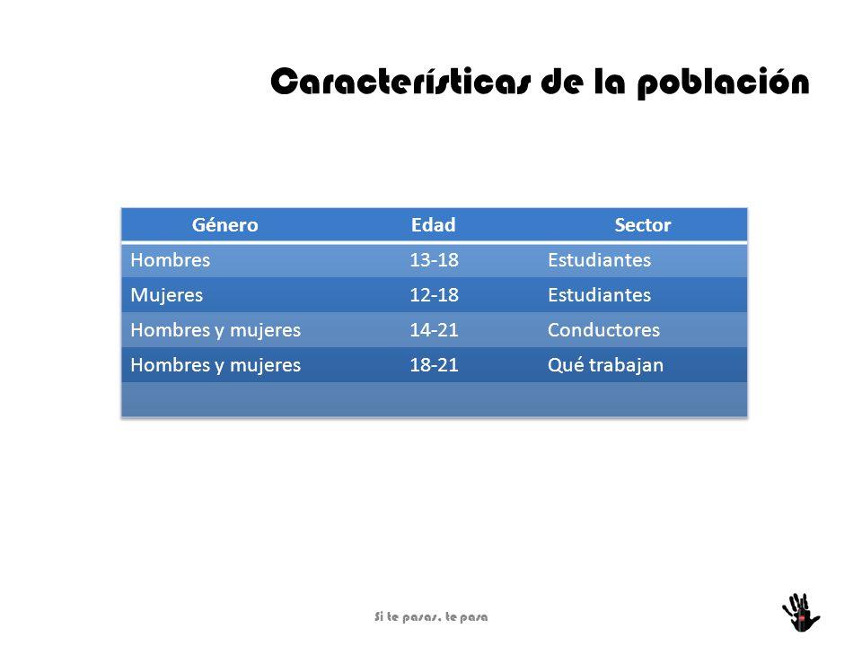 Características de la población Si te pasas, te pasa