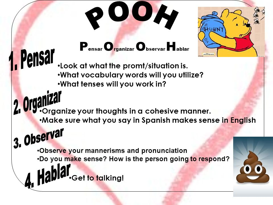 P ensar O rganizar O bservar H ablar Look at what the promt/situation is. What vocabulary words will you utilize? What tenses will you work in? Organi