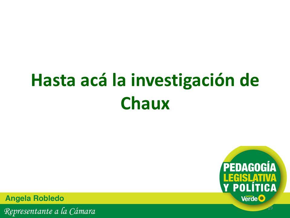 Hasta acá la investigación de Chaux 29