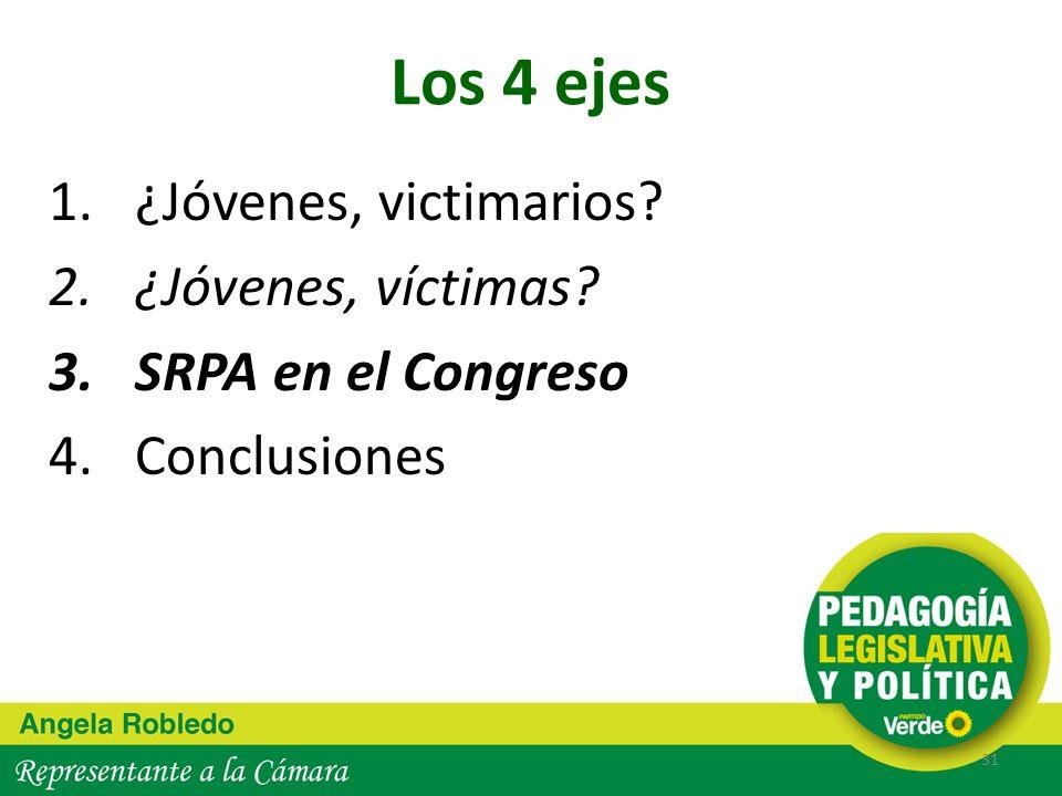 Los 4 ejes 1.¿Jóvenes, victimarios? 2.¿Jóvenes, víctimas? 3.SRPA en el Congreso 4.Conclusiones 31