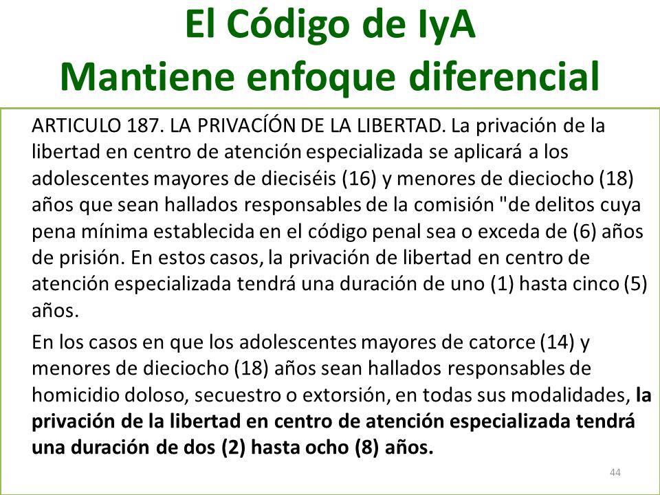 El Código de IyA Mantiene enfoque diferencial ARTICULO 187. LA PRIVACÍÓN DE LA LIBERTAD. La privación de la libertad en centro de atención especializa