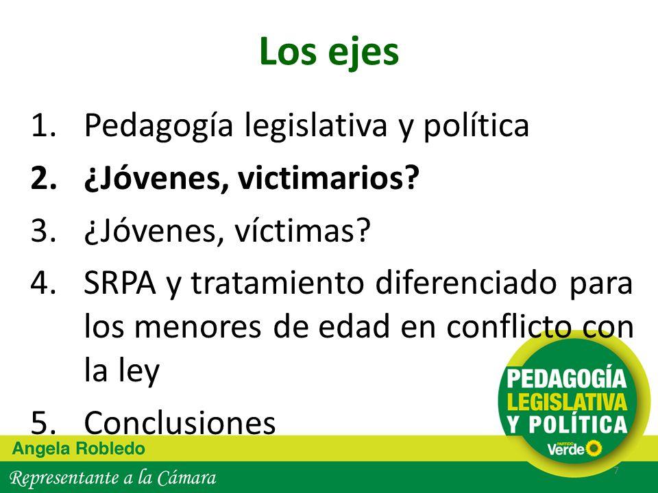 Los ejes 1.Pedagogía legislativa y política 2.¿Jóvenes, victimarios? 3.¿Jóvenes, víctimas? 4.SRPA y tratamiento diferenciado para los menores de edad