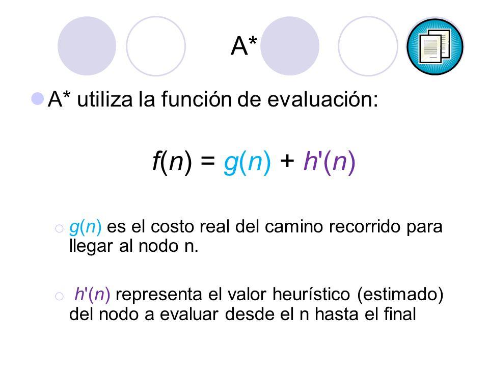 A* A* utiliza la función de evaluación: f(n) = g(n) + h'(n) o g(n) es el costo real del camino recorrido para llegar al nodo n. o h'(n) representa el