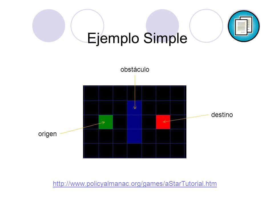 Ejemplo Simple origen destino obstáculo http://www.policyalmanac.org/games/aStarTutorial.htm